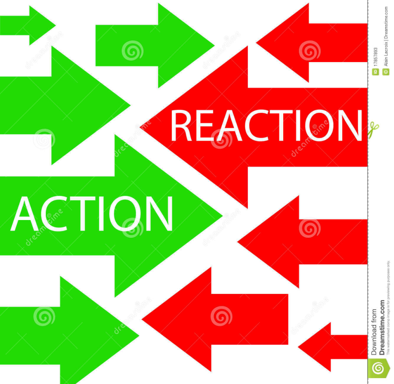 Action-reaction-17857893